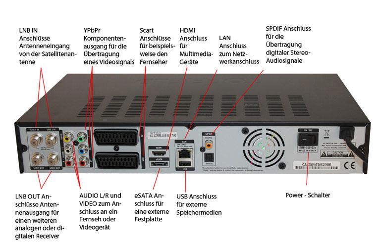 Topfield SRP-2401 CI+ Multimedia HDTV Satelliten-Receiver
