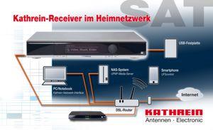 Kathrein-Receiver im Heimnetzwerk