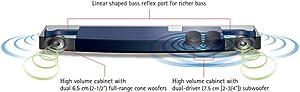 System mit zwei Front-Lautsprechern und Subwoofer