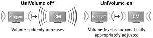 Clear Voice verbessert Dialoge