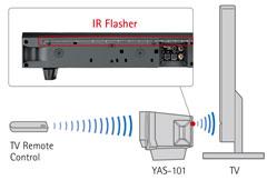 Eingebaute IR-Flasher für die Signaldurchleitung der Fernsehfernbedienung