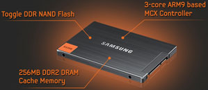 optimale SSD-Lösung