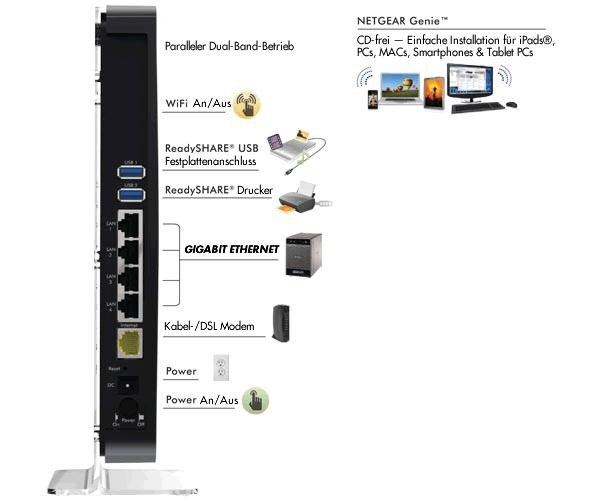 • N900 Wireless Dual Band Gigabit Router (WNDR4500)