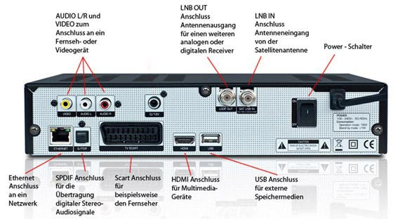 Opticum HD X 406p HDTV Satelliten-Receiver (DVB-S2 Tuner ...