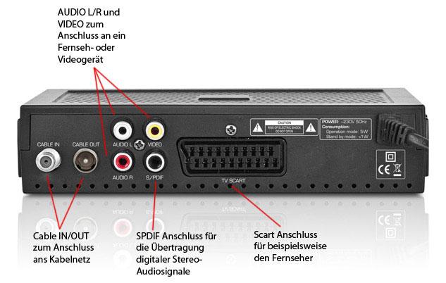 www.kabel 1 spiele.de