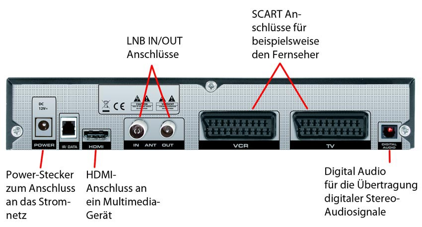 Avanit CSD1 Digitaler Kabelreceiver (HDMI, DVB-C, SCART