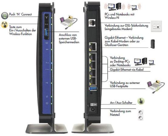 NETGEAR DGND3800B ROUTER DRIVERS FOR MAC