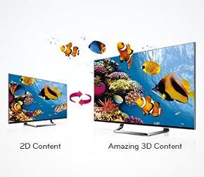2D - zu 3D Konvertierung