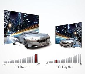 3D Tiefenkontrolle