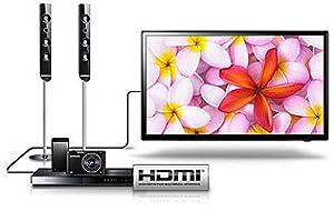 Schnelle Datenübertragung mit HDMI