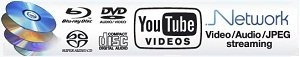 VIELE DISC-FORMATE UND NETZWERK-AUDIO/VIDEO-STREAMING
