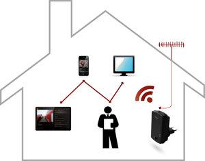 Tivizen iPlug DVB-T Empfänger für Apple und: Amazon.de