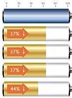 Verbesserter Eco-Modus zur Steigerung der Energie-Effizienz