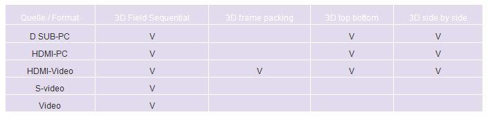 BenQ W1070 3D DLP-Projektor (Full HD, Kontrast 10000:1