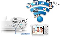 Wi-Fi (Smart Link)