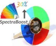 Acer ColorBoost II+ bietet: