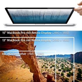 Mit einer Auflösung von bis zu 2880 x 1800 Pixel hat das MacBook Pro 3 Millionen Pixel mehr als ein HDTV