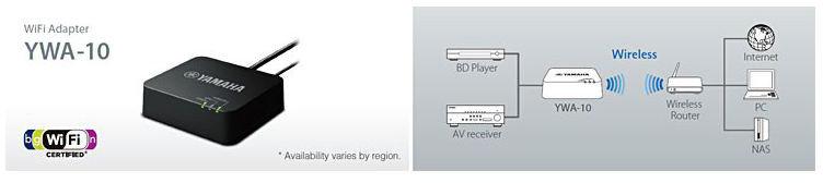 Yamaha Rx V575 Netzwerk Av Receiver 72 Kanal 115 Watt Pro Kanal
