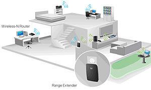 Linksys RE2000- Dual-Band Wireless-N Range Extender