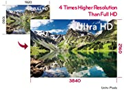 Ultra HD-Upscaler