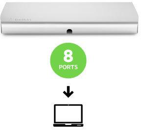 8 Ports