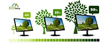 Den Stromverbrauch steuern und Energie sparen