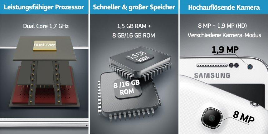 samsung galaxy s4 mini smartphone 4 3 zoll schwarz amazon. Black Bedroom Furniture Sets. Home Design Ideas