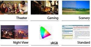 Splendid Video Intelligence-Technologie