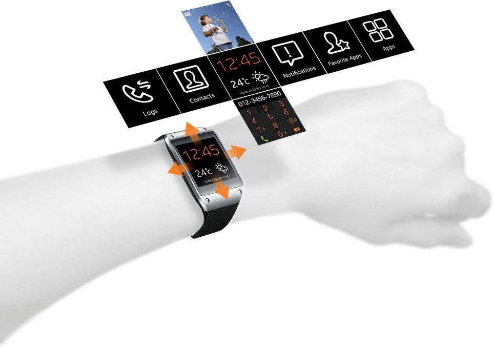 Samsung Galaxy Gear V700 Smartwatch 1 63 Zoll Grun Amazon De