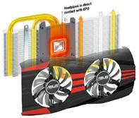 DirectCU II mit SSU-Architektur Bis zu 20% kühler und dreimal leiser