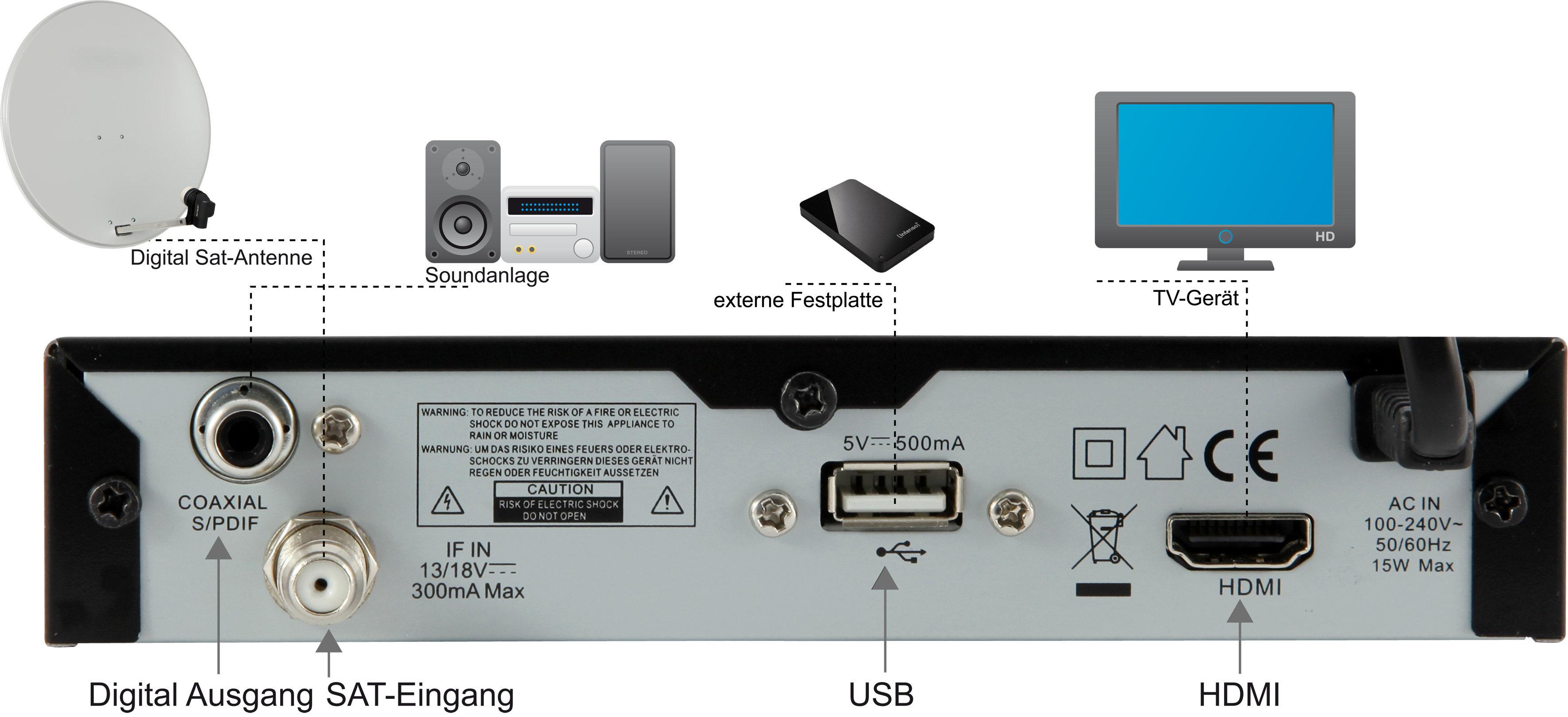 Digitalbox Imperial HD 5 Light Digitaler HDTV-Satelliten