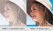 Abbildung HDMI 1.4
