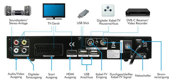 dyon raptor hdtv kabelreceiver hdmi ci upscaler 1080i pvr ready schwarz. Black Bedroom Furniture Sets. Home Design Ideas