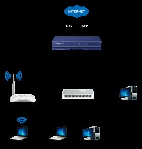 tp link tl r470t v3 0 load balance broadband router computer zubeh r. Black Bedroom Furniture Sets. Home Design Ideas