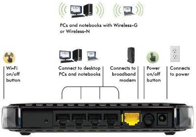 Wireless Welt