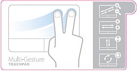 Multi Gesture Touchpad