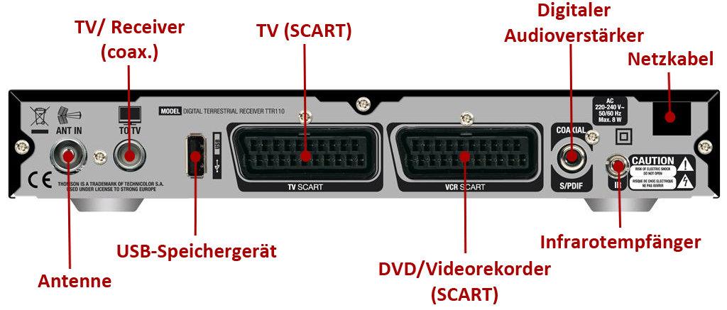 thomson ttr 110 dvb t twin receiver usb 2 0 heimkino tv video. Black Bedroom Furniture Sets. Home Design Ideas