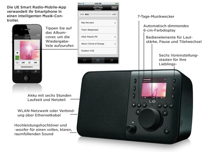 Badezimmer Radio Wlan | Badezimmer Blog