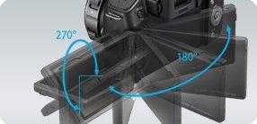 Frei drehbarer Touch-LCD