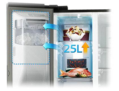 Bomann Kühlschrank Wasserauffangbehälter : Samsung rs7577thcww ef side by side a 458 kwh jahr 359 l
