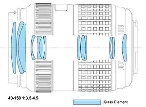 Olympus Zuiko Digital ED 70-300 mm 1 zu 4,0-5,6 Objektiv (Four Thirds Standard)