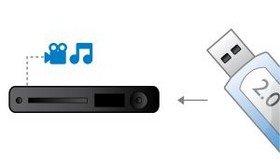 Philips HTS7200 2.1 Blu-Ray Heimkino-System (USB 2.0, 440