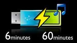 Schnelle 6-Minuten-Aufladung für 60 Minuten Wiedergabe