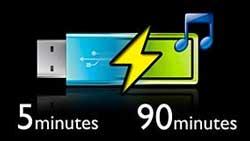Schnelle 5-Minuten-Aufladung für 90 Minuten Wiedergabe