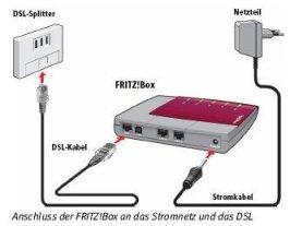 AVM Fritz!Box WLAN 3070 Wireless LAN Router: Amazon.de