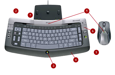 Ergonomische tastatur und maus  Microsoft Wireless Entertainment Desktop 8000 Grau: Amazon.de ...