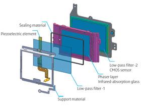 Una parte del  EOS Integrated Cleaning System è l'eliminazione delle polvere dal sensore
