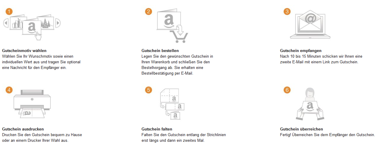 amazon gutschein kindle