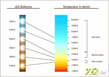 ranex xq1272 xq lite smd led leuchtmittel 10 watt ersetzt 60 watt gl hbirne e27 fassung. Black Bedroom Furniture Sets. Home Design Ideas