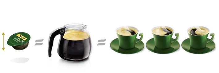 jacobs tassimo kaffeekanne ohne deckel. Black Bedroom Furniture Sets. Home Design Ideas